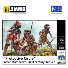 1/35 Protective Circle – Indian Wars Series, XVIII Century. Kit No. 1
