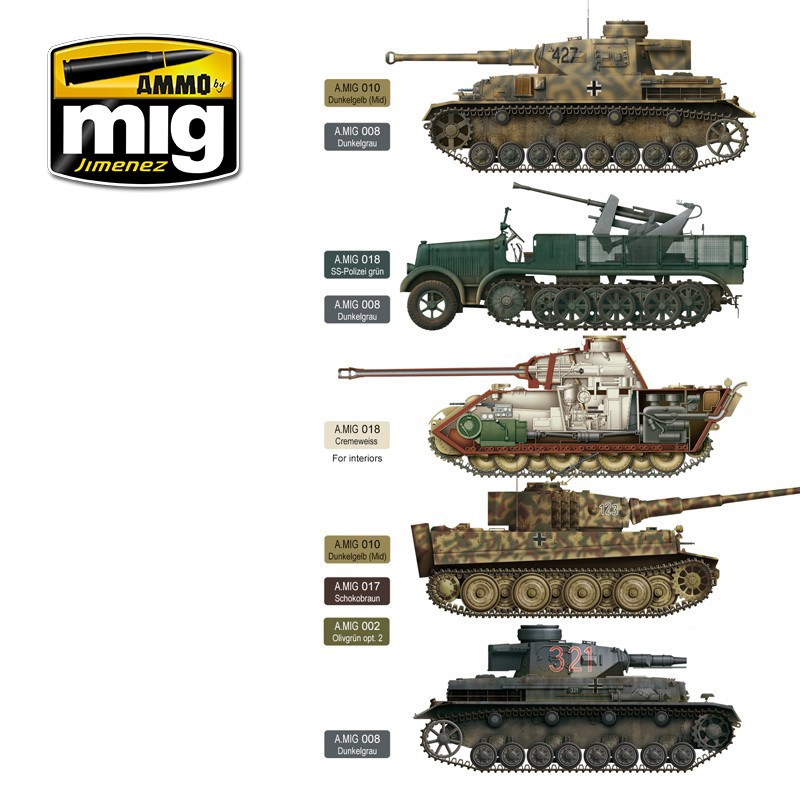 EARLY / MIDDLE GERMAN COLORS SET-AMMO of Mig Jimenez
