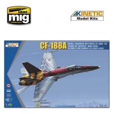 1/48 CF-188A 20 YRS SERVICES